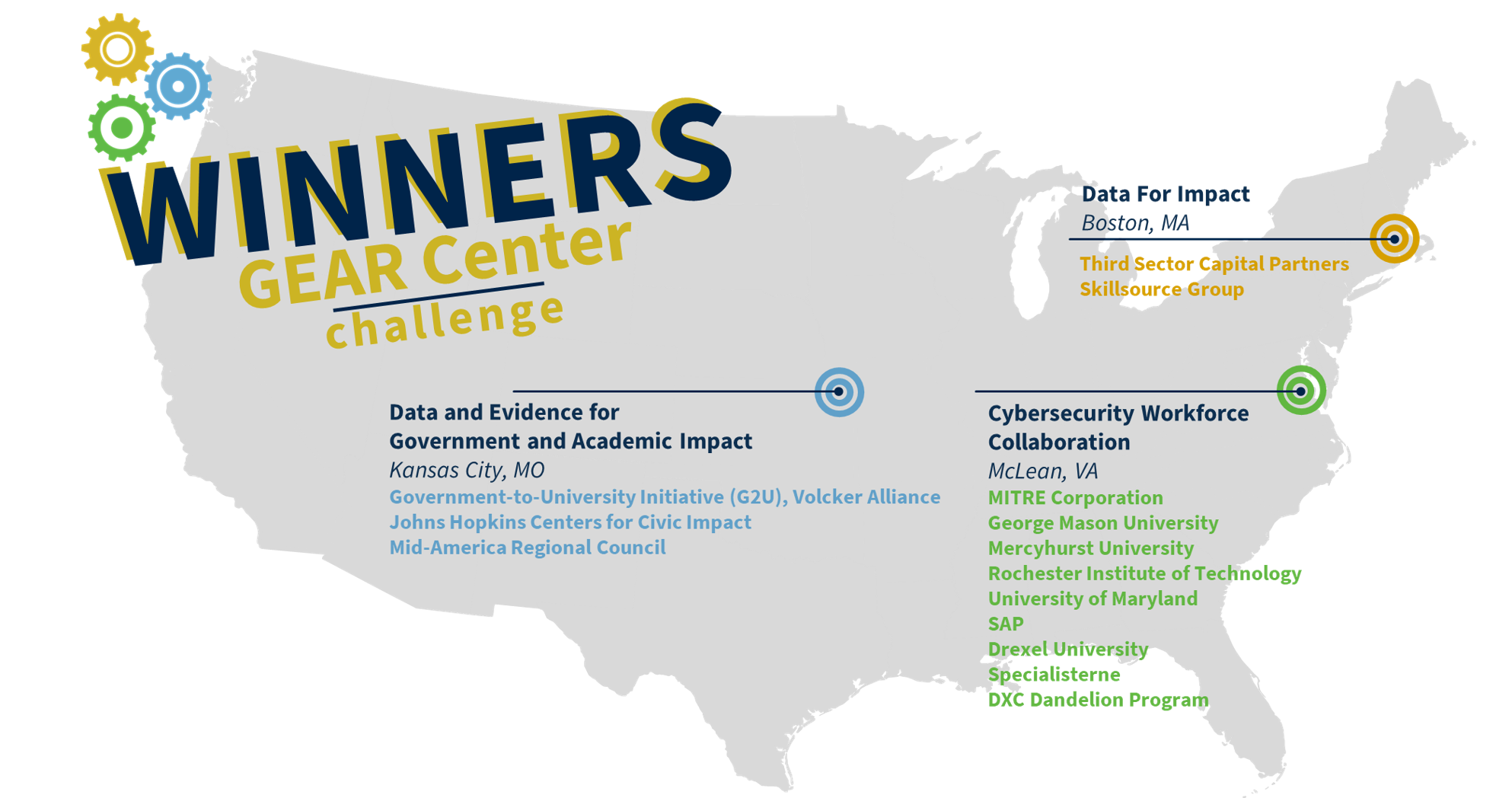 Map of Gear Challenge Winners: Data and Evidence for Government and Academic Impact, Kansas City, MO; Cybersecurity Workforce Collaboration, McLean, VA; and Data for Impact, Boston, MA